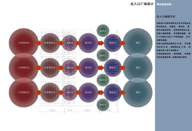 盛叶夏树设计作品展示:上海世博会场地设计