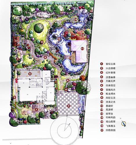 别墅景观功能分区图